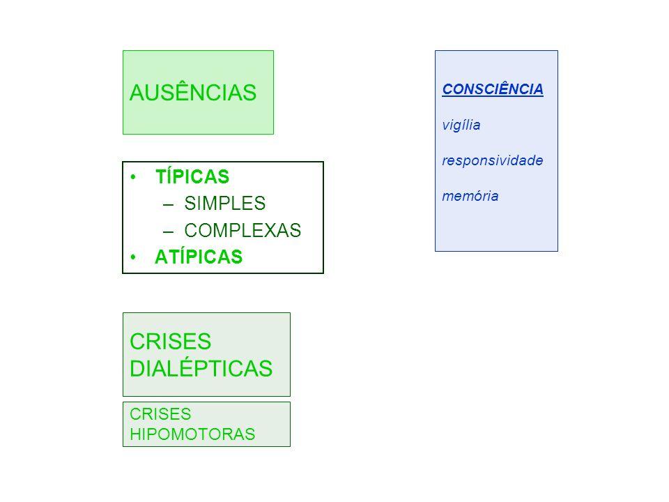 AUSÊNCIAS CRISES DIALÉPTICAS TÍPICAS SIMPLES COMPLEXAS ATÍPICAS