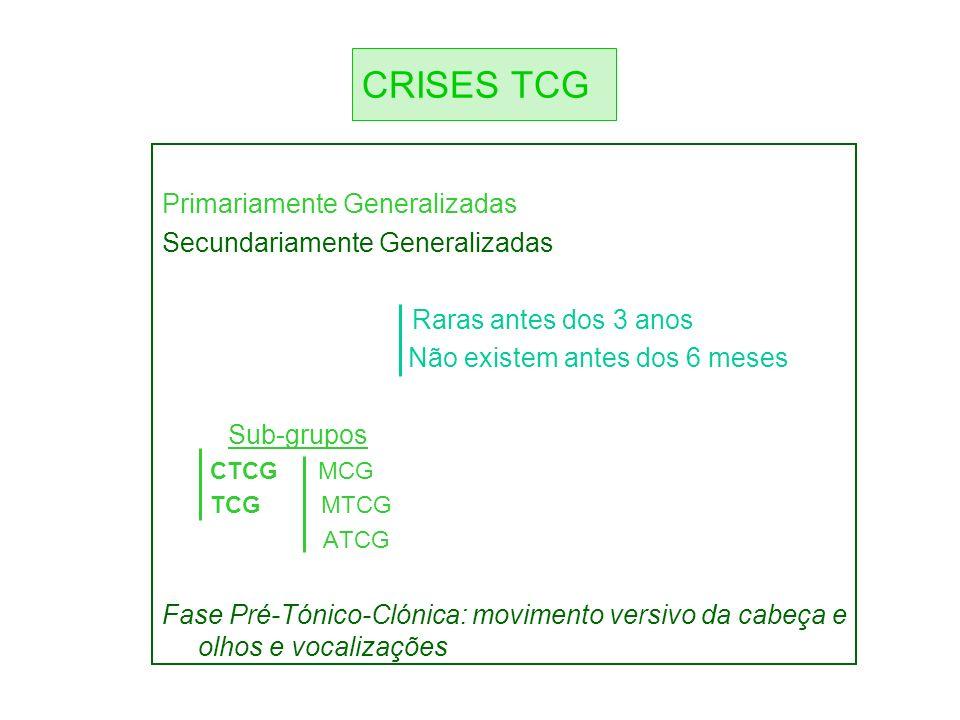 CRISES TCG Primariamente Generalizadas Secundariamente Generalizadas