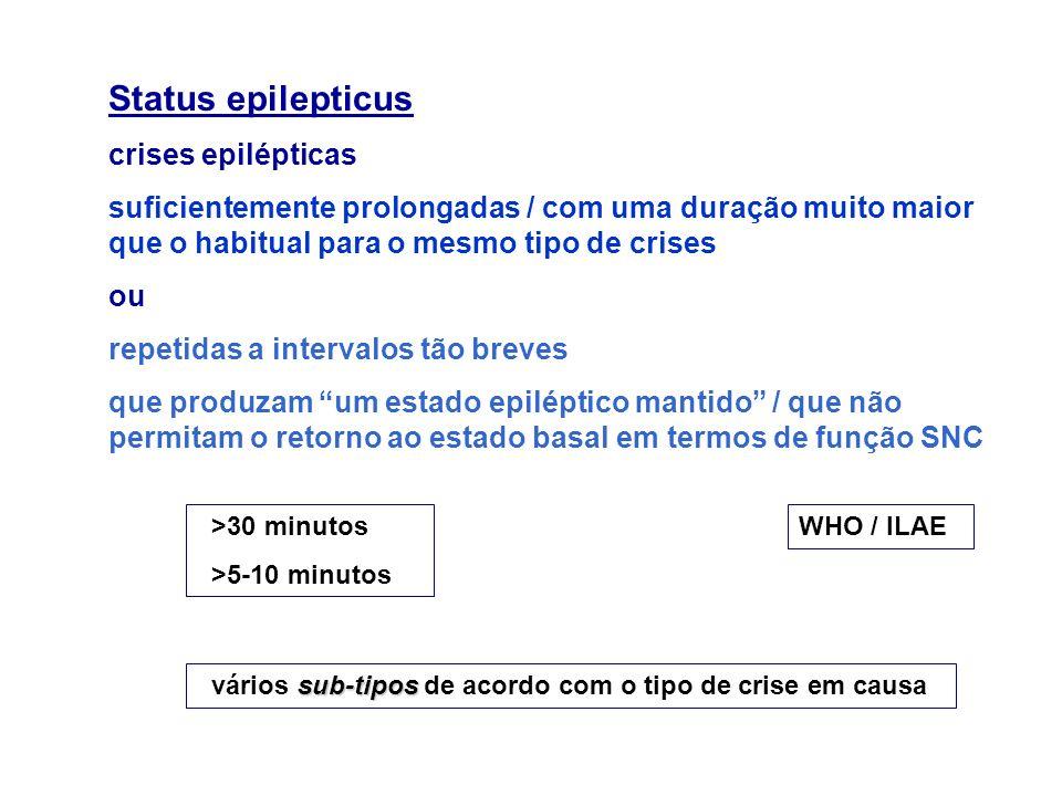 Status epilepticus crises epilépticas