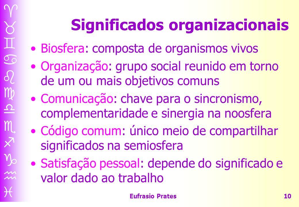 Significados organizacionais