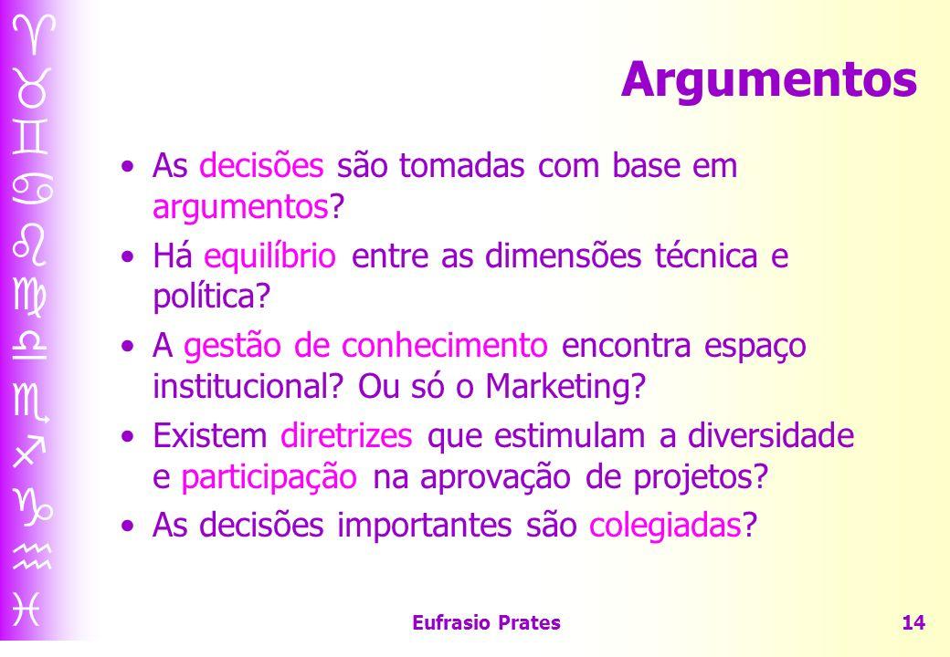 Argumentos As decisões são tomadas com base em argumentos