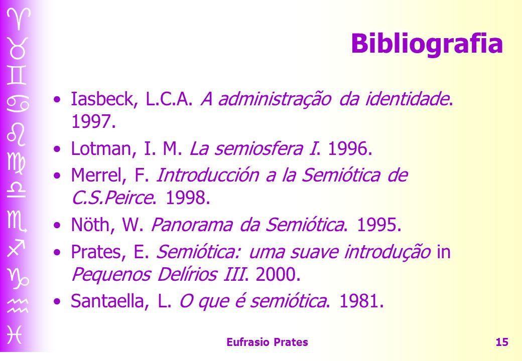 Bibliografia Iasbeck, L.C.A. A administração da identidade. 1997.