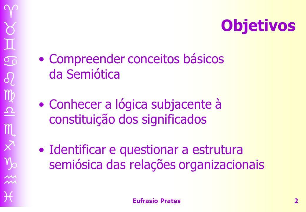 Objetivos Compreender conceitos básicos da Semiótica