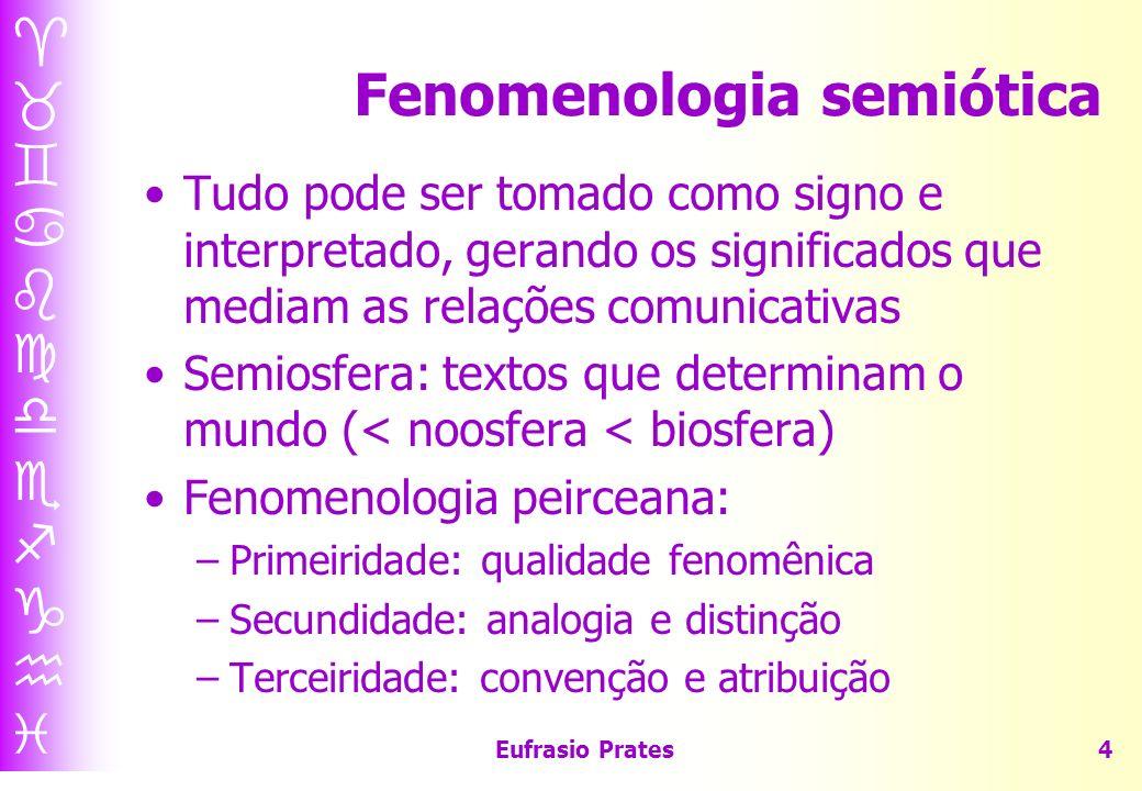 Fenomenologia semiótica