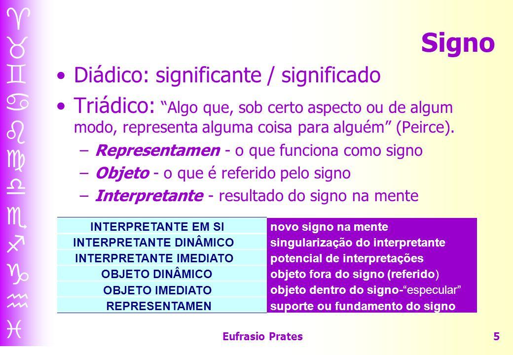Signo Diádico: significante / significado