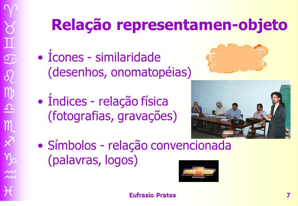 Relação representamen-objeto