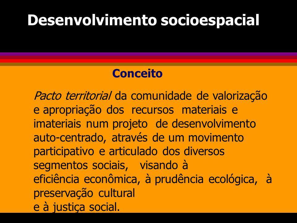 Desenvolvimento socioespacial