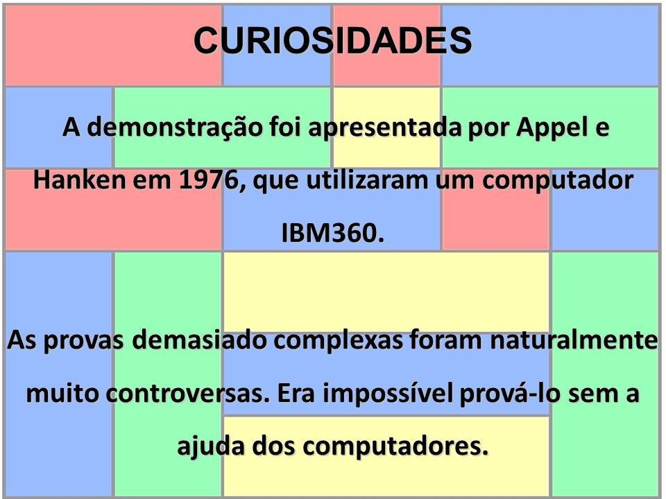 CURIOSIDADES A demonstração foi apresentada por Appel e Hanken em 1976, que utilizaram um computador IBM360.