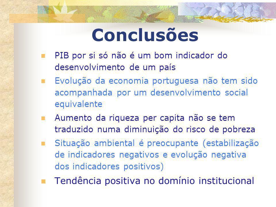 Conclusões Tendência positiva no domínio institucional