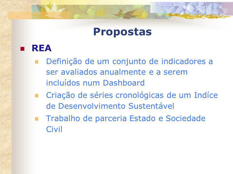 Propostas REA. Definição de um conjunto de indicadores a ser avaliados anualmente e a serem incluídos num Dashboard.