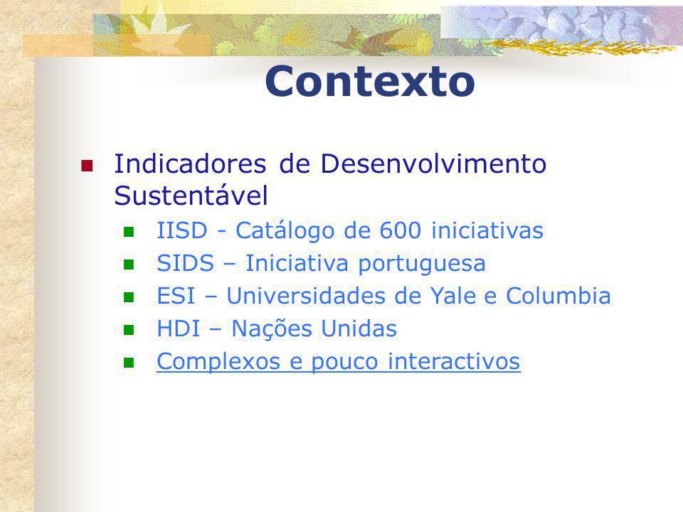 Contexto Indicadores de Desenvolvimento Sustentável