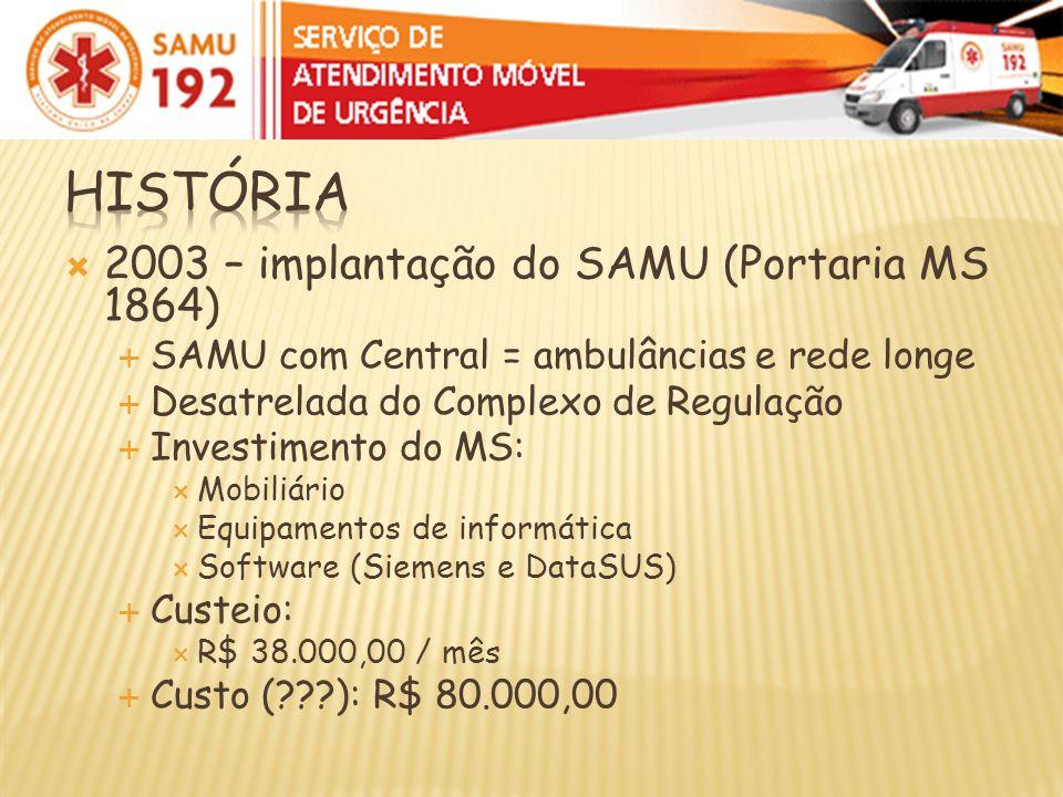 História 2003 – implantação do SAMU (Portaria MS 1864)