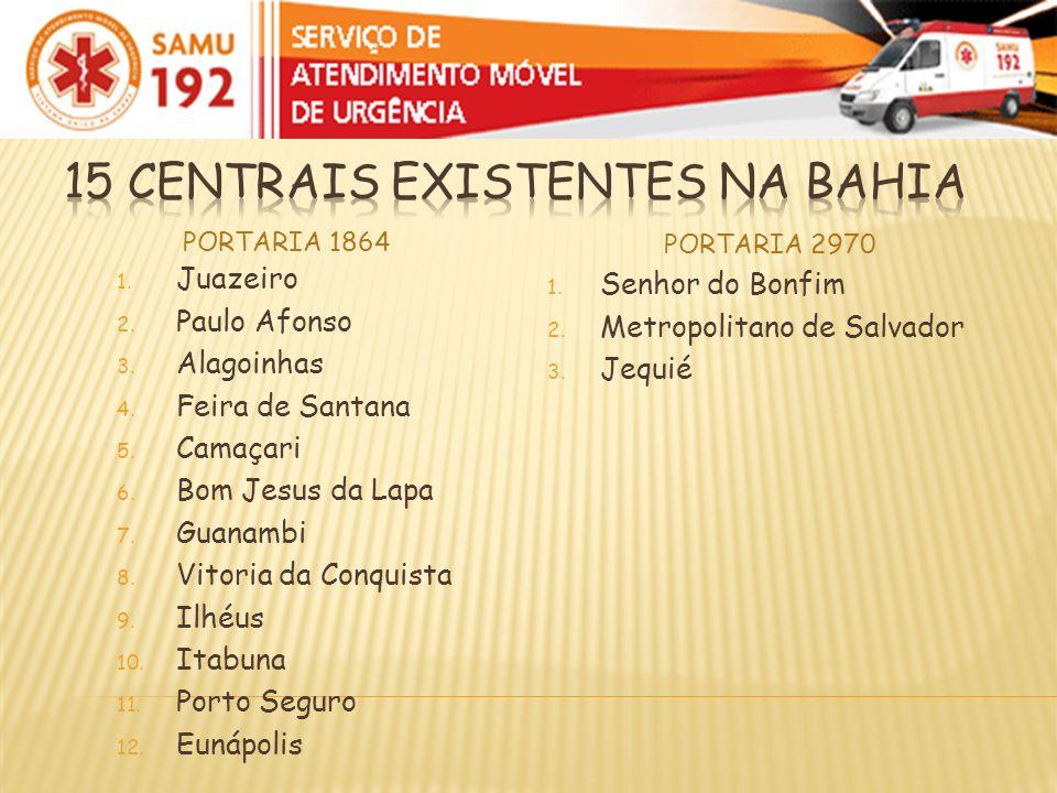 15 Centrais existentes na Bahia