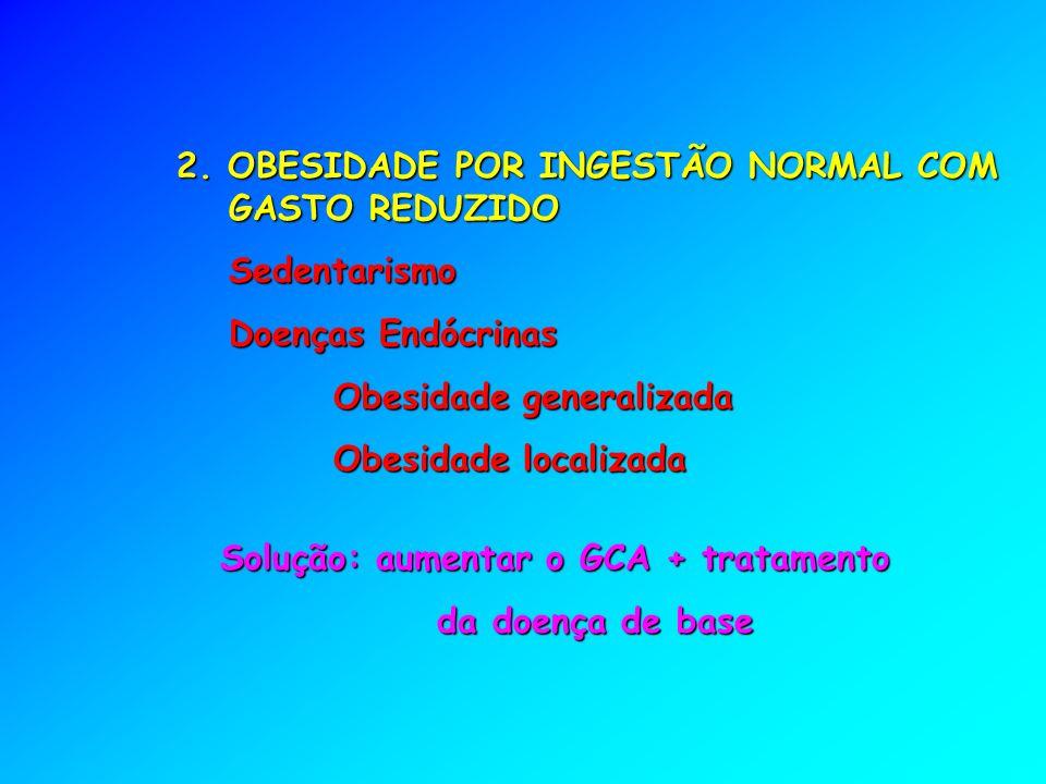 2. OBESIDADE POR INGESTÃO NORMAL COM GASTO REDUZIDO