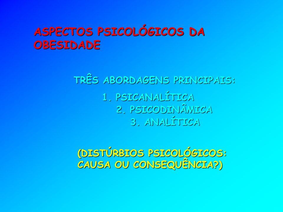 ASPECTOS PSICOLÓGICOS DA OBESIDADE