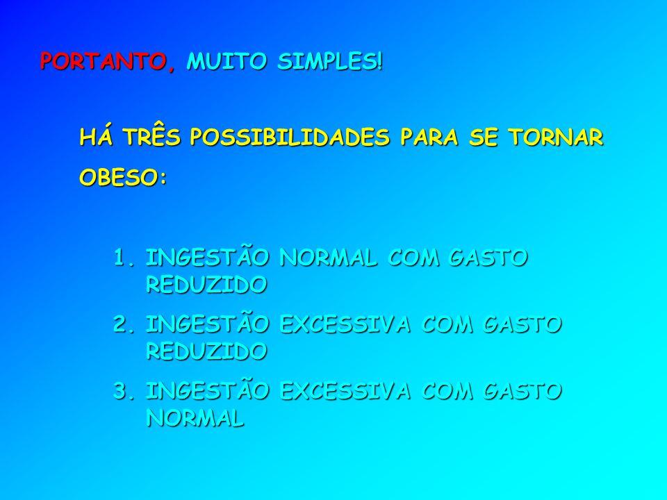PORTANTO, MUITO SIMPLES!
