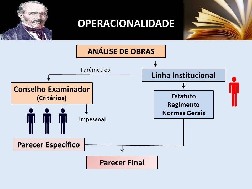OPERACIONALIDADE ANÁLISE DE OBRAS Linha Institucional