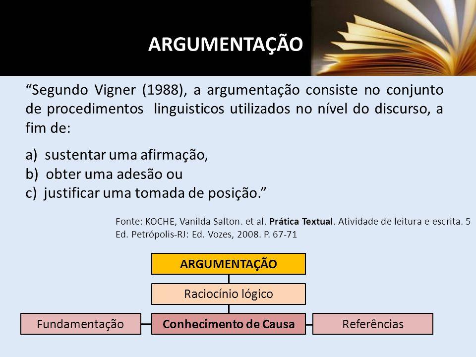 ARGUMENTAÇÃO Segundo Vigner (1988), a argumentação consiste no conjunto de procedimentos linguisticos utilizados no nível do discurso, a fim de:
