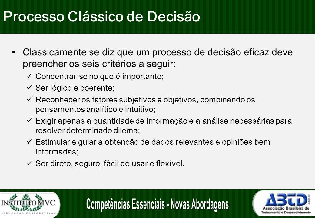 Processo Clássico de Decisão
