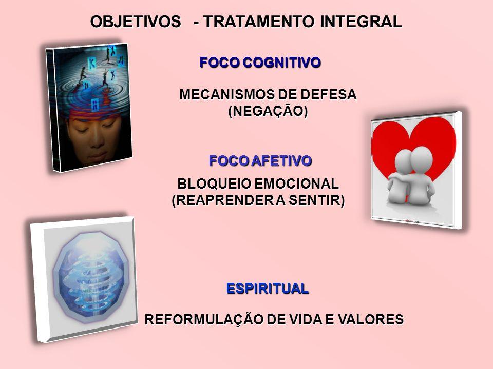 OBJETIVOS - TRATAMENTO INTEGRAL REFORMULAÇÃO DE VIDA E VALORES