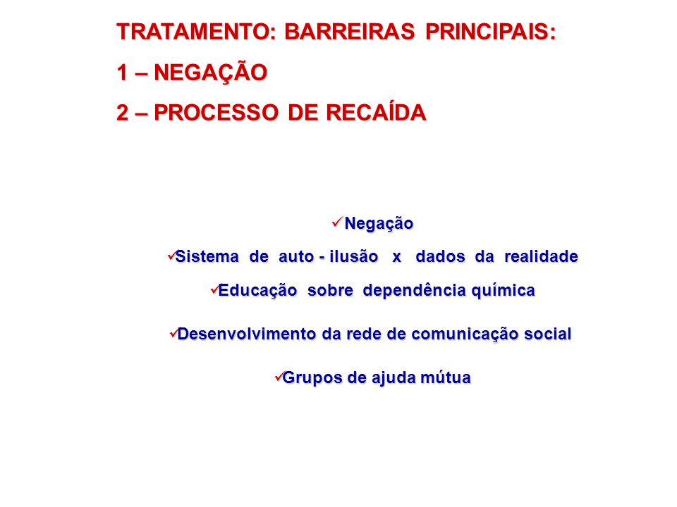 TRATAMENTO: BARREIRAS PRINCIPAIS: 1 – NEGAÇÃO 2 – PROCESSO DE RECAÍDA