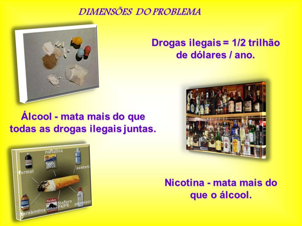 Drogas ilegais = 1/2 trilhão de dólares / ano.