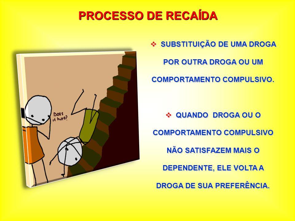 PROCESSO DE RECAÍDA SUBSTITUIÇÃO DE UMA DROGA POR OUTRA DROGA OU UM COMPORTAMENTO COMPULSIVO.