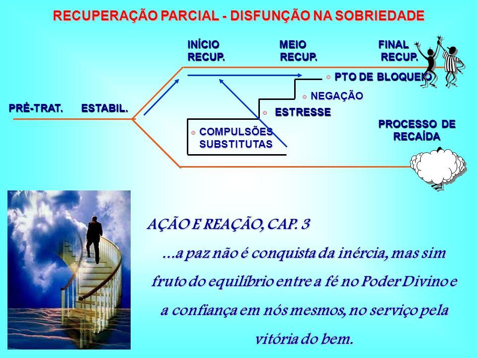 RECUPERAÇÃO PARCIAL - DISFUNÇÃO NA SOBRIEDADE