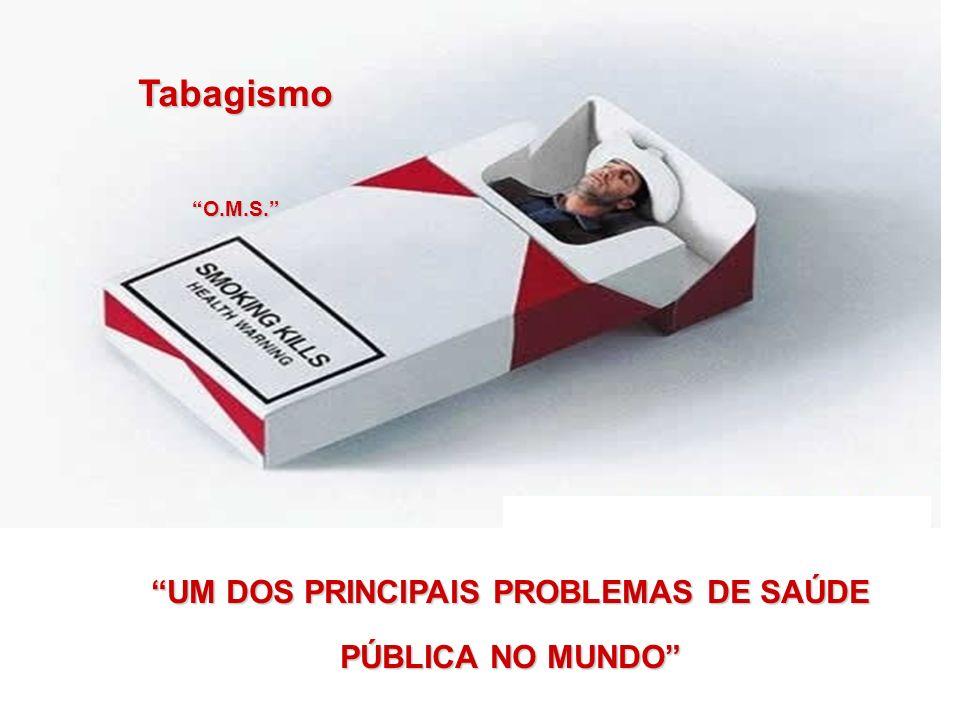 UM DOS PRINCIPAIS PROBLEMAS DE SAÚDE PÚBLICA NO MUNDO