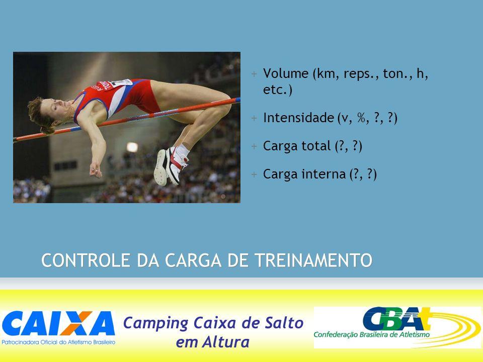CONTROLE DA CARGA DE TREINAMENTO