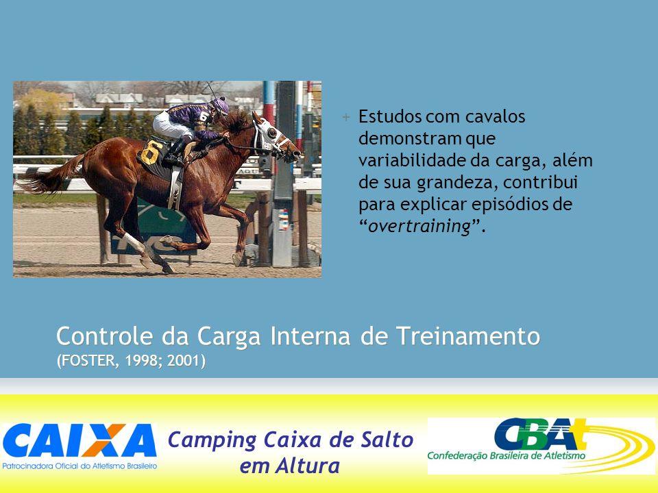 Controle da Carga Interna de Treinamento (FOSTER, 1998; 2001)