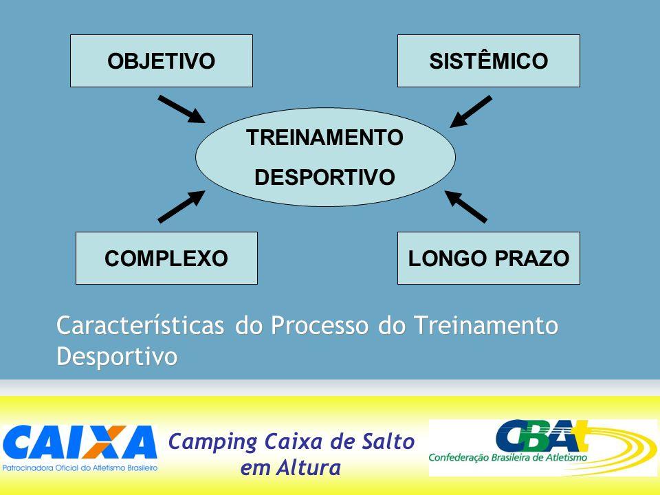 Características do Processo do Treinamento Desportivo