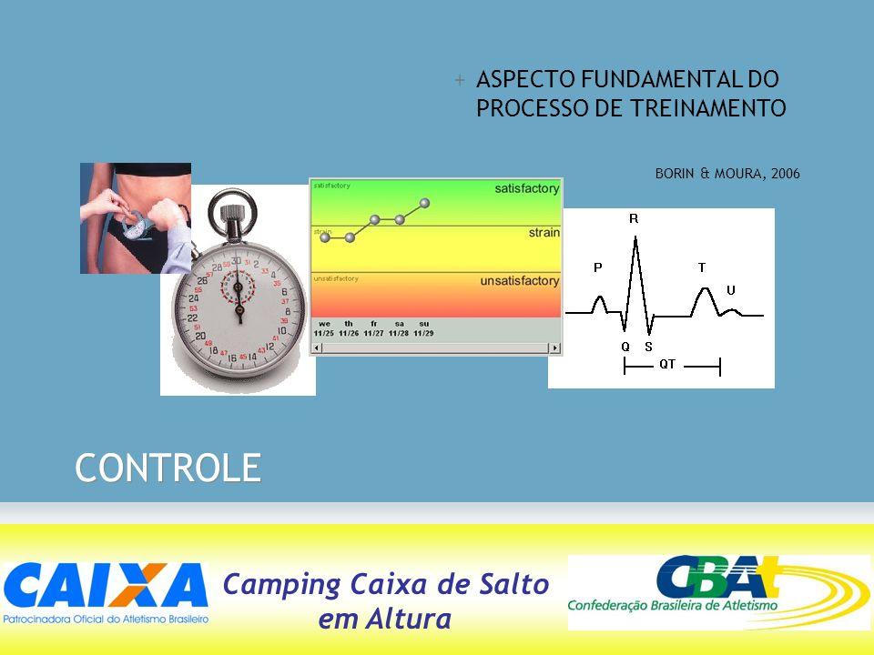 CONTROLE ASPECTO FUNDAMENTAL DO PROCESSO DE TREINAMENTO