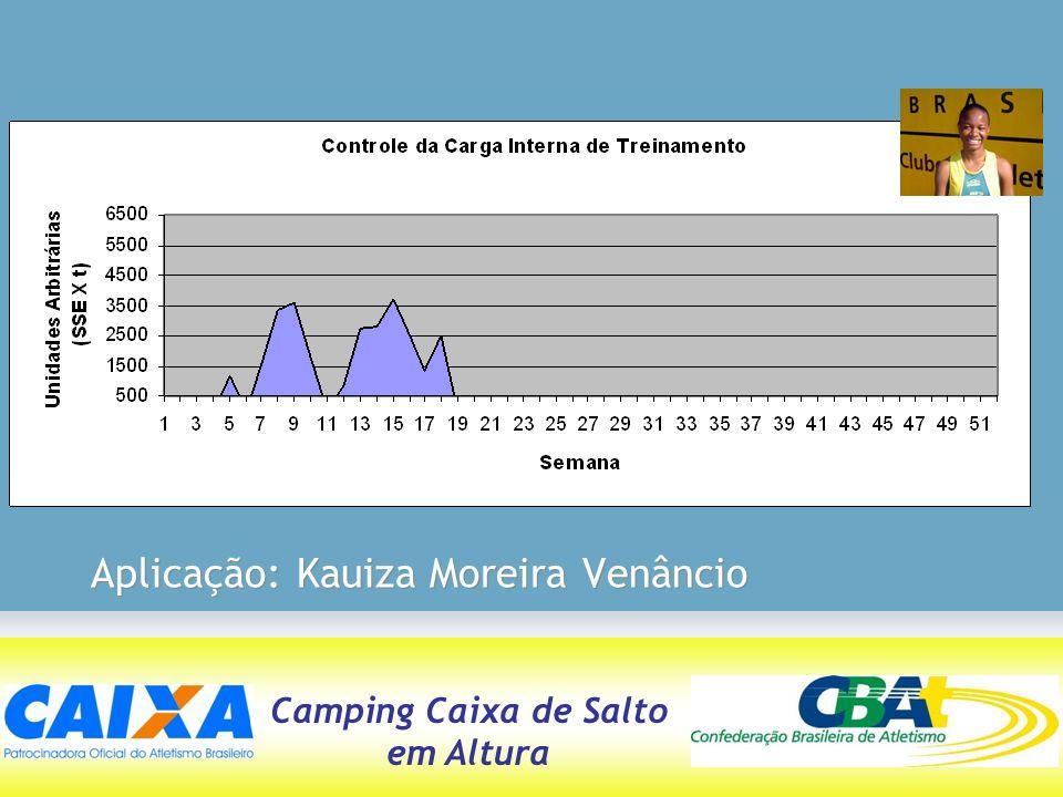 Aplicação: Kauiza Moreira Venâncio