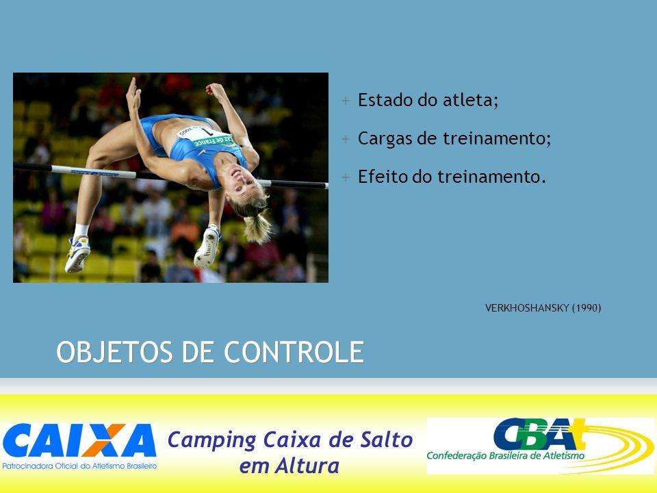 OBJETOS DE CONTROLE Estado do atleta; Cargas de treinamento;