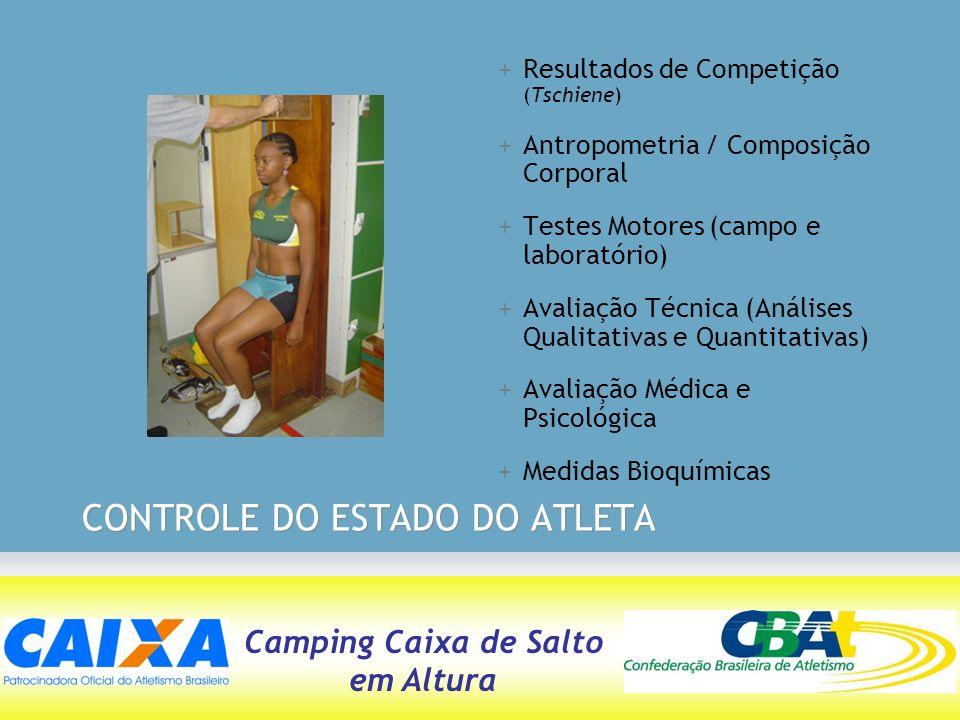 CONTROLE DO ESTADO DO ATLETA