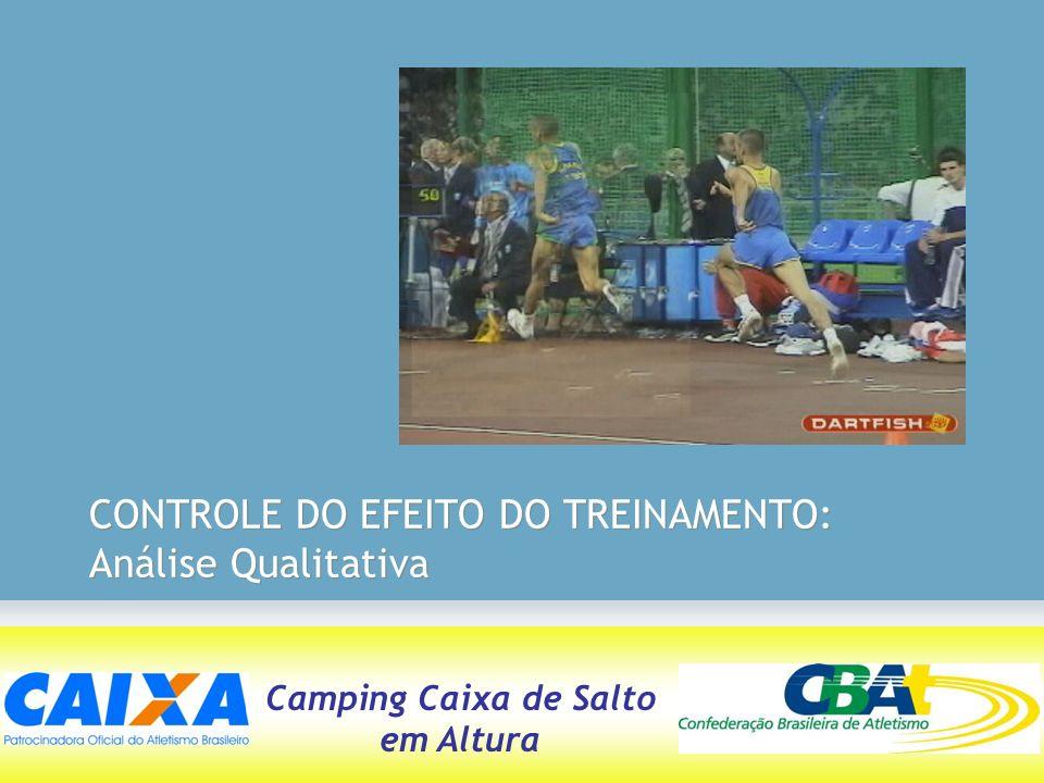 CONTROLE DO EFEITO DO TREINAMENTO: Análise Qualitativa