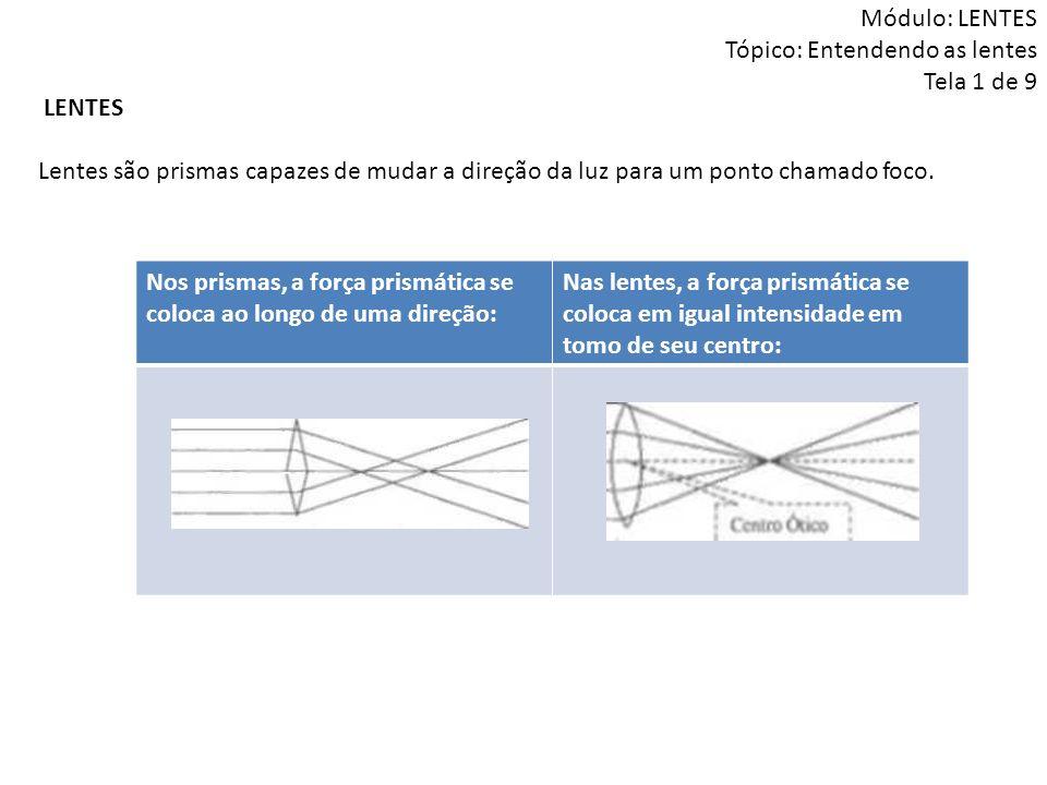 Módulo: LENTES Tópico: Entendendo as lentes Tela 1 de 9