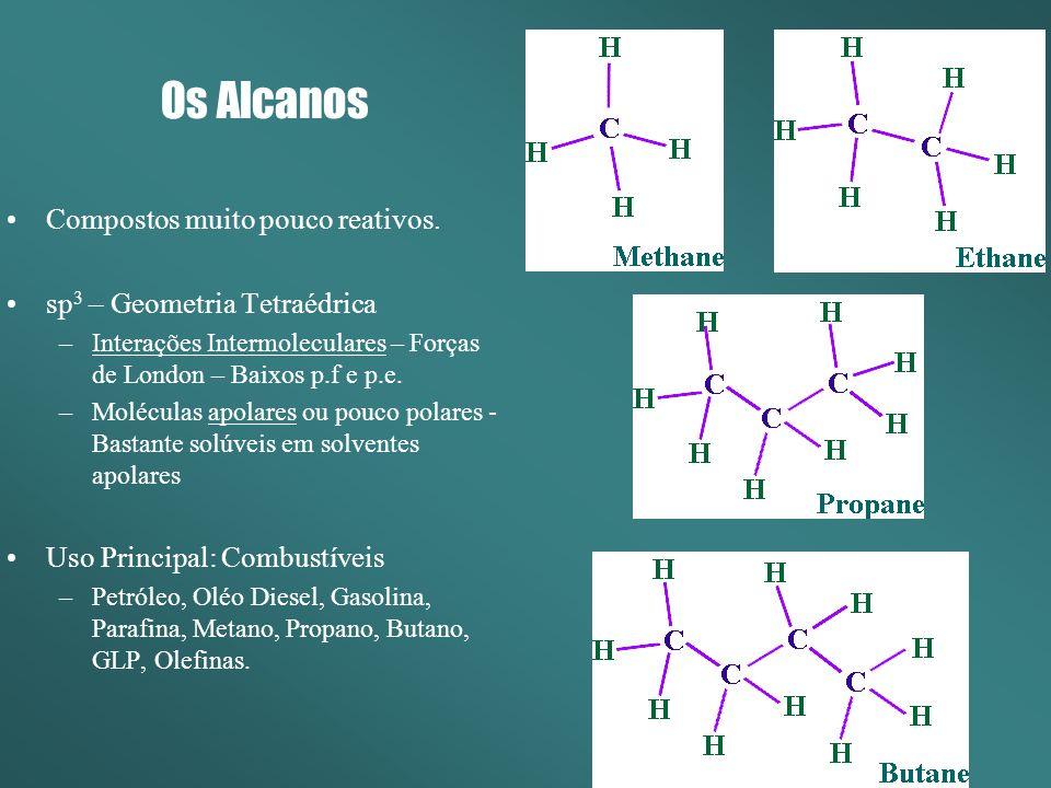 Os Alcanos Compostos muito pouco reativos. sp3 – Geometria Tetraédrica