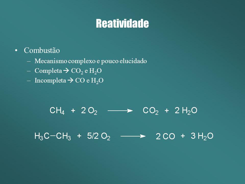 Reatividade Combustão Mecanismo complexo e pouco elucidado