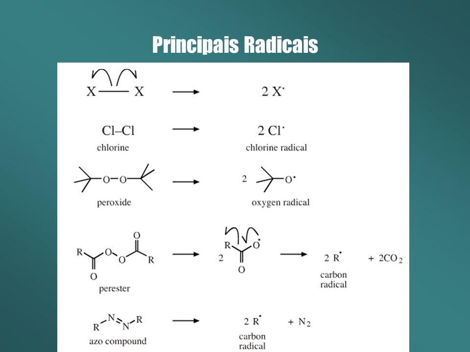 Principais Radicais