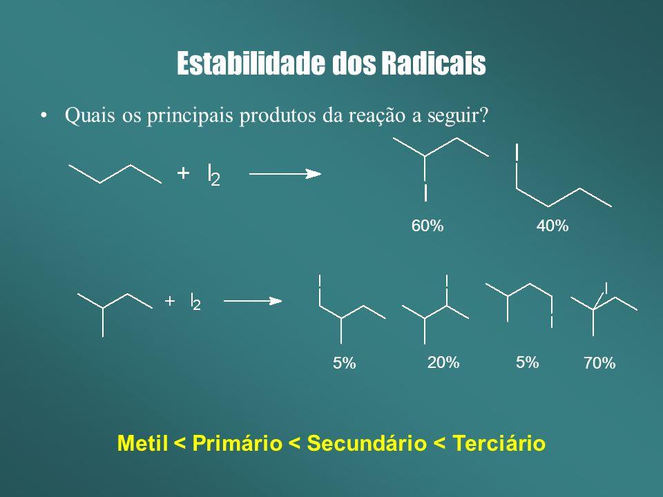 Estabilidade dos Radicais