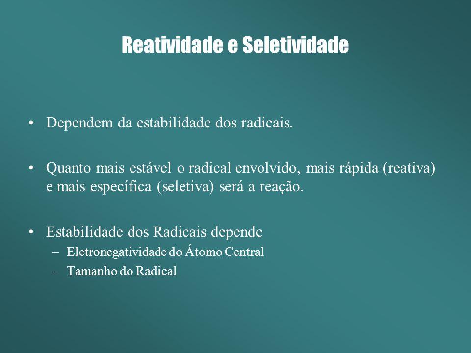 Reatividade e Seletividade