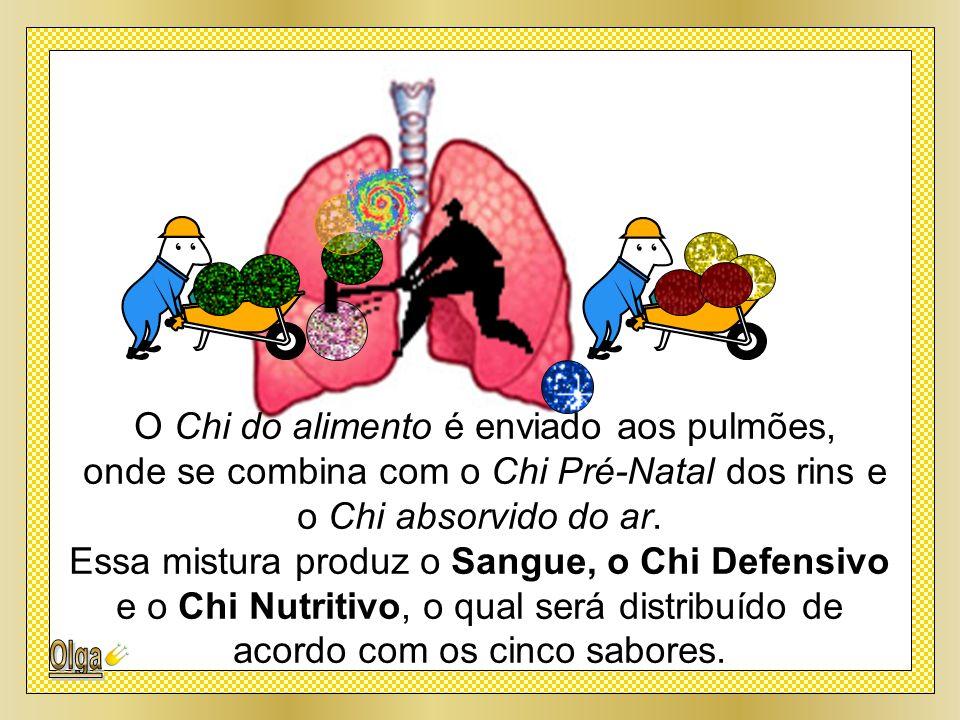 O Chi do alimento é enviado aos pulmões,