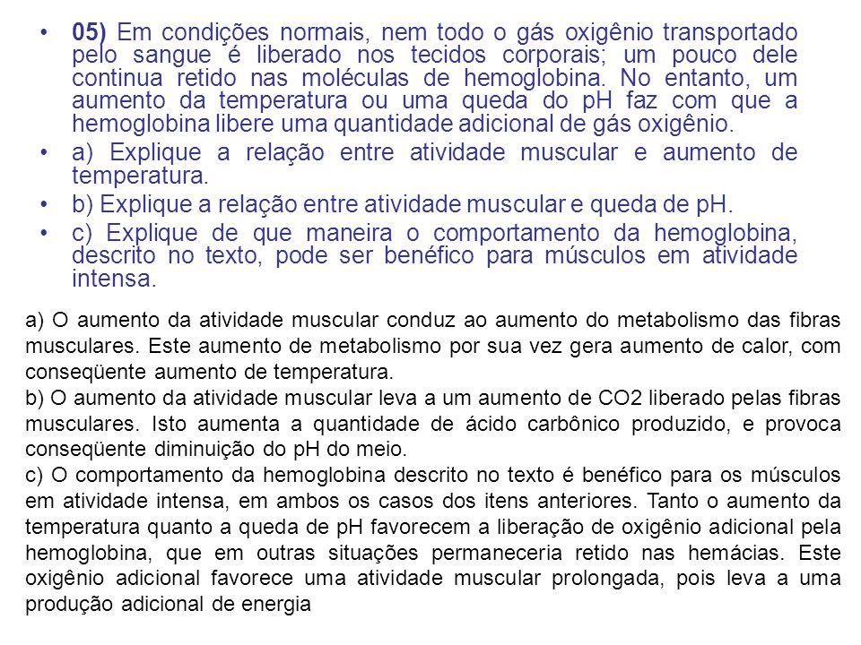 b) Explique a relação entre atividade muscular e queda de pH.
