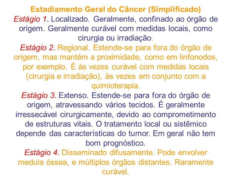 Estadiamento Geral do Câncer (Simplificado)