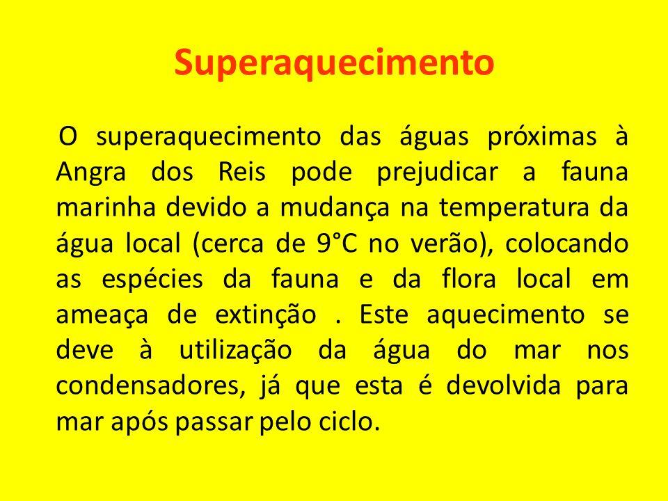 Superaquecimento