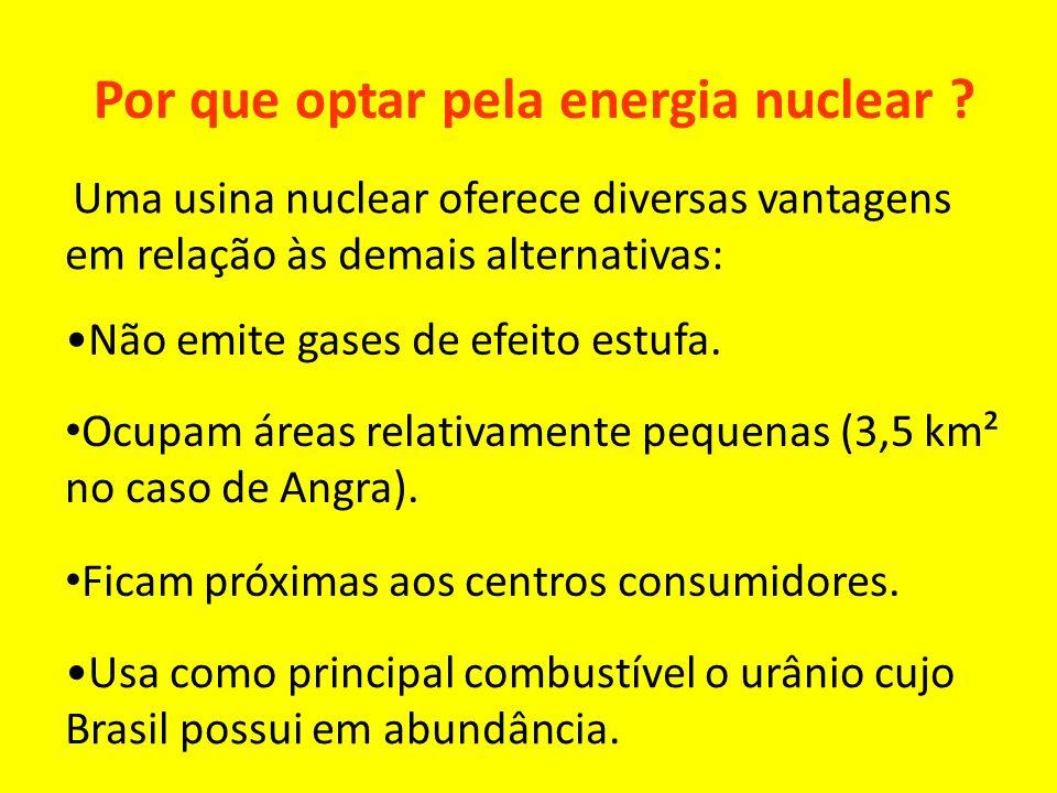 Por que optar pela energia nuclear