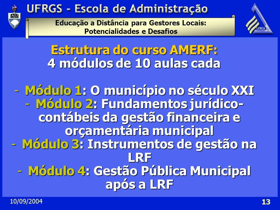Estrutura do curso AMERF: 4 módulos de 10 aulas cada