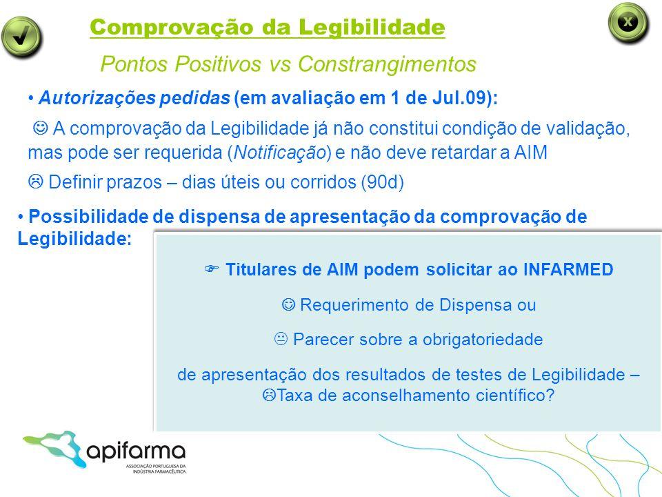  Titulares de AIM podem solicitar ao INFARMED